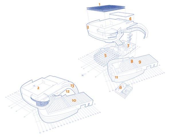 Design Museum Holon de Ron Arad Architects 2