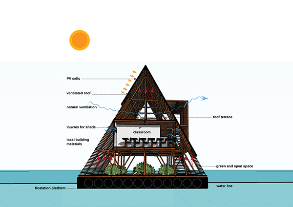 Makoko Floating School NLE 1