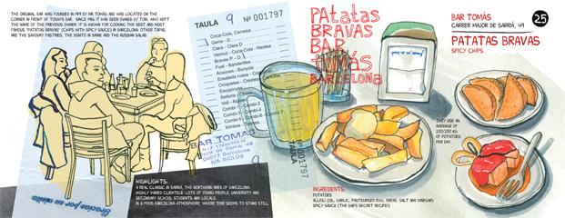 5 top tapas barcelona Bar Tomás