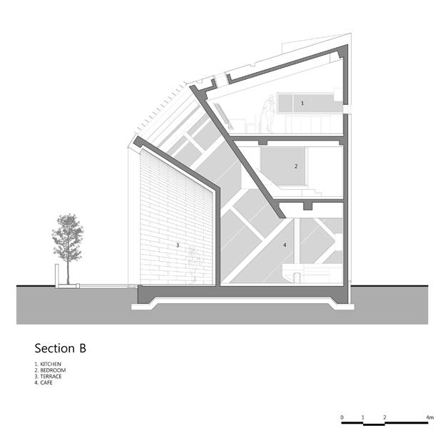 louverwall cafeteria en corea del sur fachada plano diariodesign