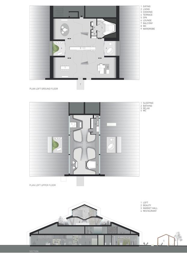 plano del loft