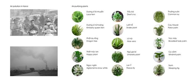 plantas del pabellón de los origenes hanoi diariodesign