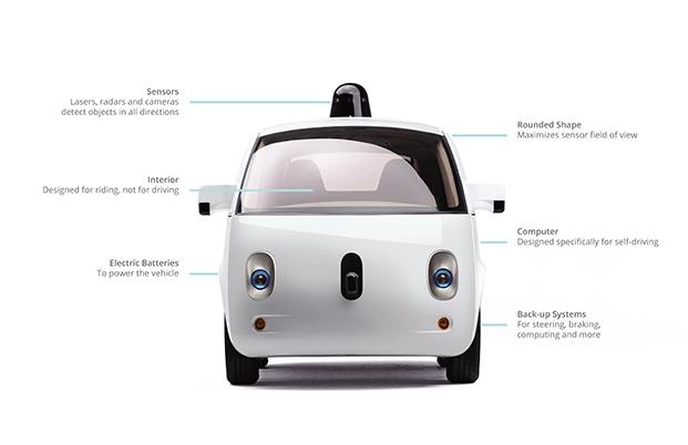 Waymo's prototype self driving car en el design museum diseño de california