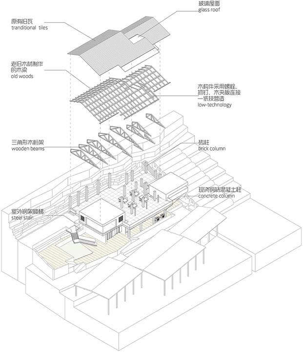 plano de restaurante de ladrillo