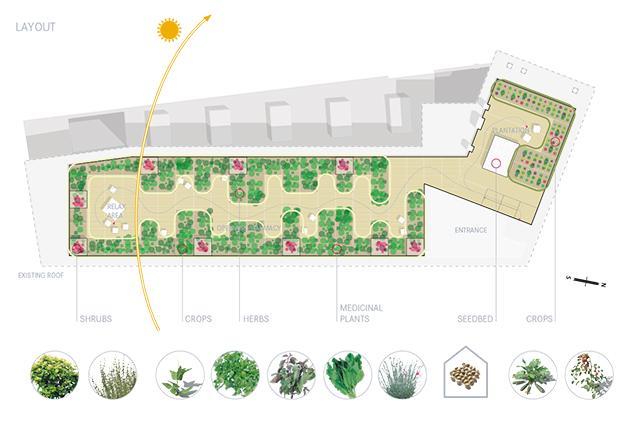 planos huertos urbanos en milan arquitectura Piuarch diariodesign