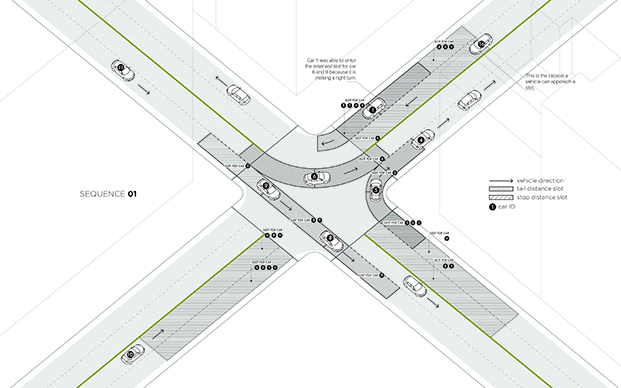 Light Traffic diseño de 2017 designmuseum london diariodesign