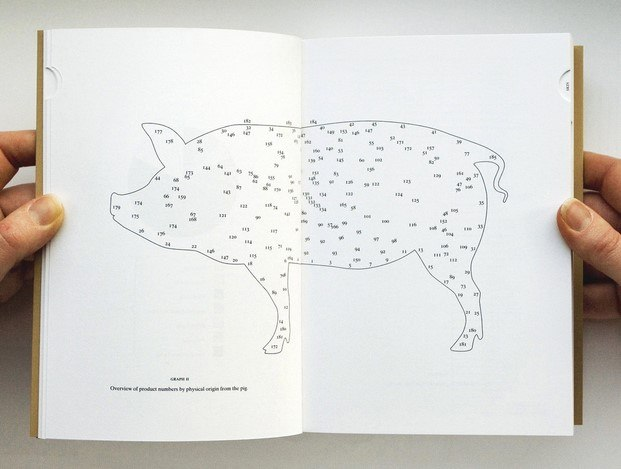 pig origen design does exposicion museu del disseny diariodesign
