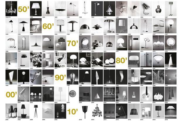 Barcelona Design Week 2018 diariodesign metalarte