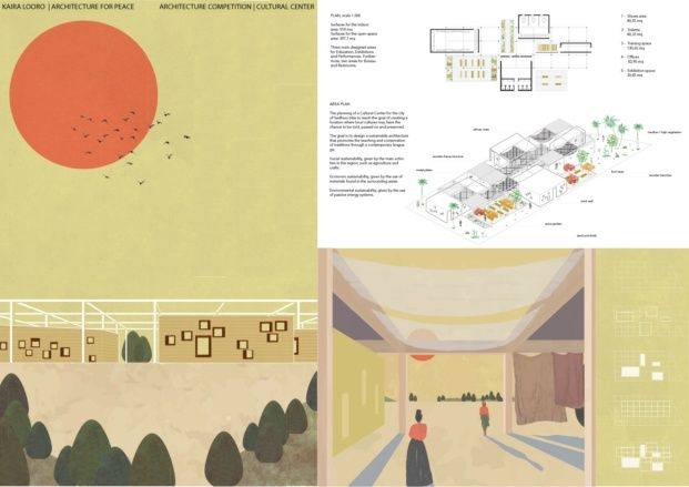 kaira looro competition for a cultural center diariodesign segundo premio