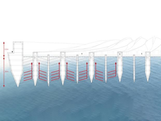 Marcella Hansch plataforma plásticos mar Pacific garbage Screening