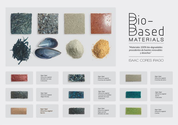 materiales biobasados, de Isaac Cores Irago