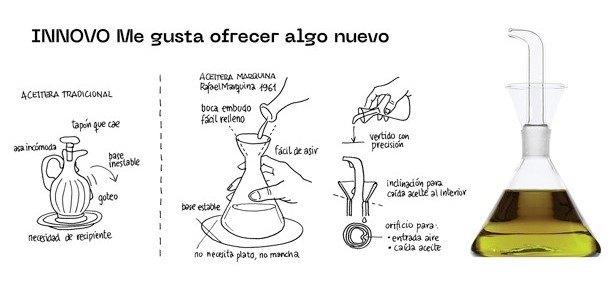 Aceitera Marquina. Expo Funciono porque soy así. Madrid Design Festival