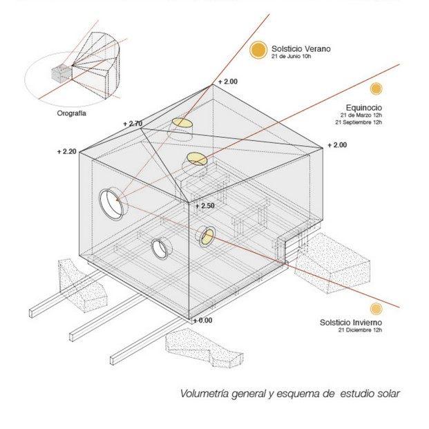 plano cabanon 1005 calendario solar